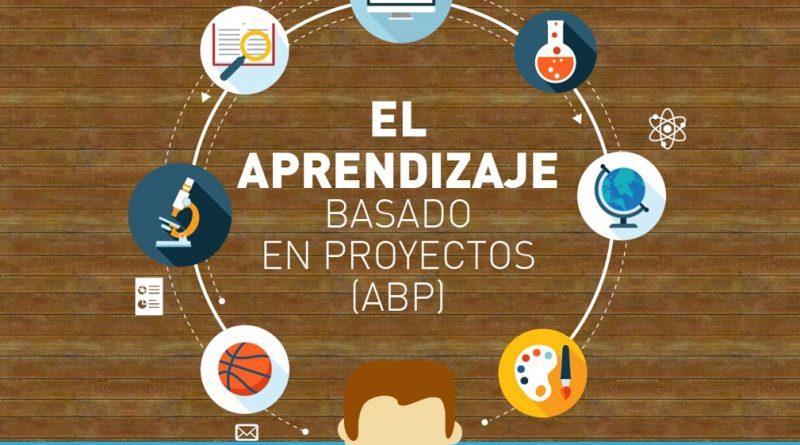 Diseño de proyectos educativos innovadores con TIC